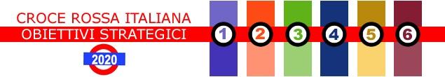 Logo obiettivi strategici 2020